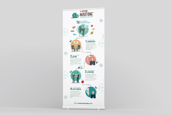 RollUp grafica Mautone Packaging